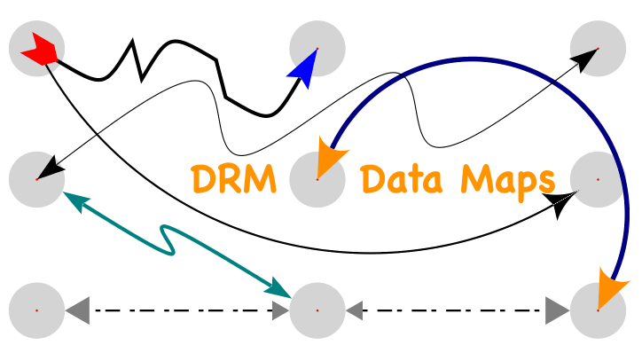 Oracle DRM Multidimensional Data Maps – Data Restless